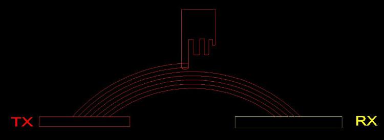 触控原理 - 炫动科技 - 炫动触控科技俱乐部
