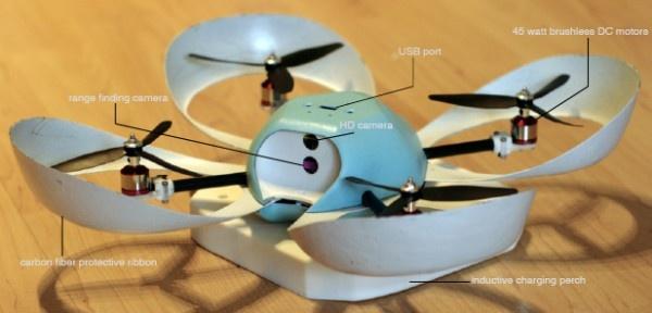 Spiri:可编程的无人机——基于Ubuntu