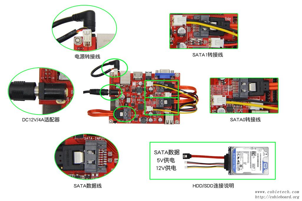 CubieBoard发布双盘位Raid配件,基于Cubietruck解决数据安全问题