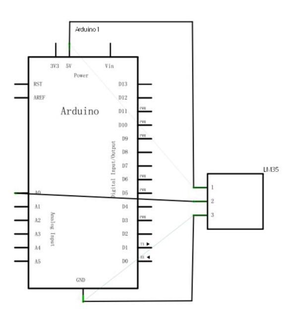 Arduino 入门到精通 LM35 温度传感器