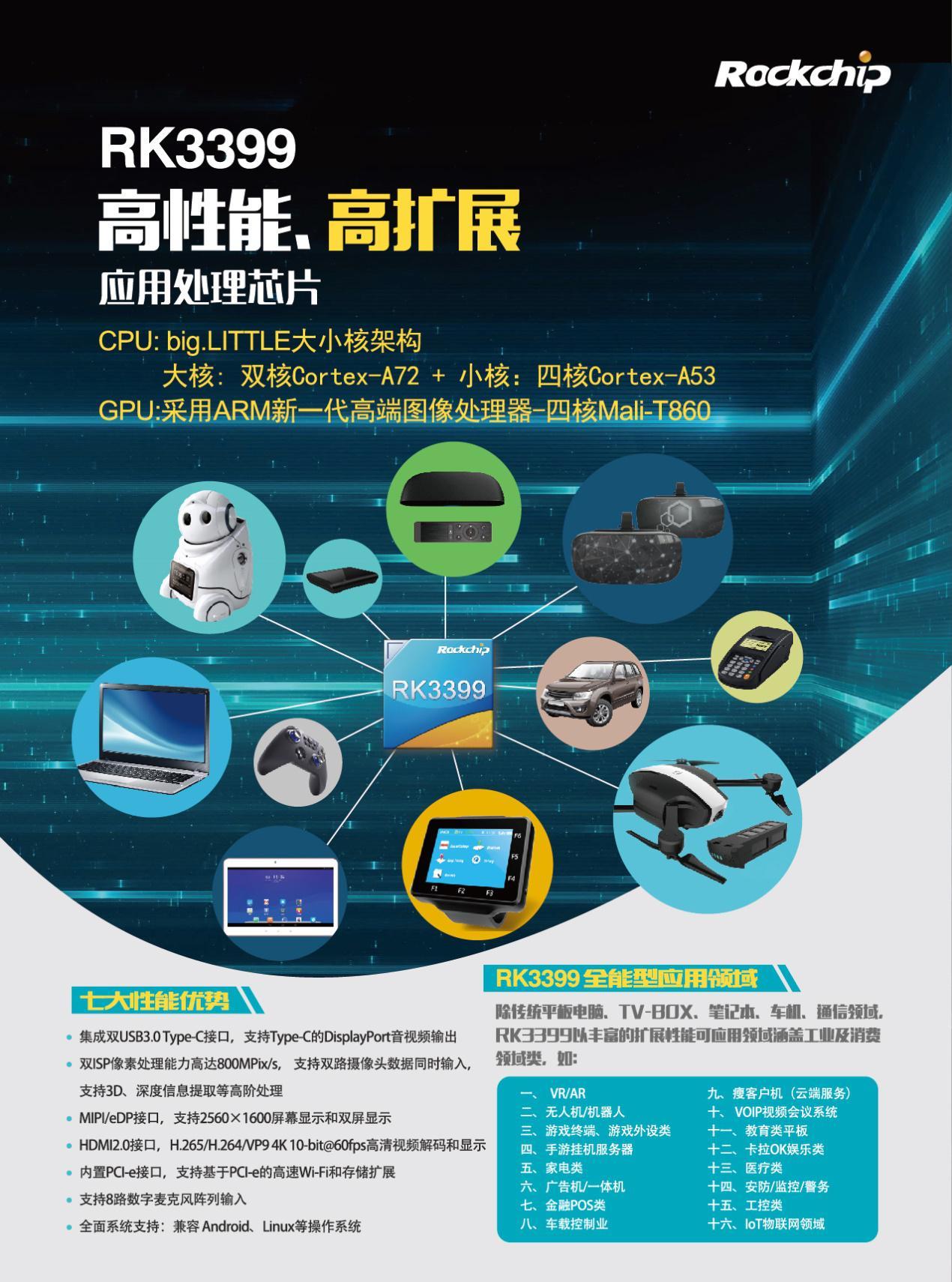 瑞芯微RK3399芯片发布 高性能高扩展全能型