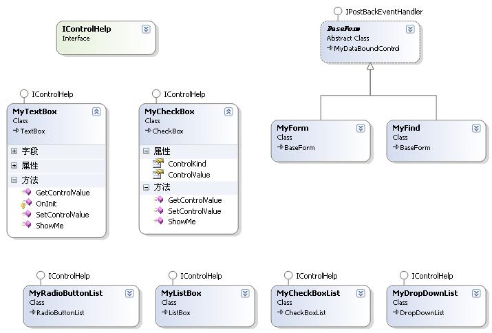 使用接口来统一控件的取值、赋值和初始化